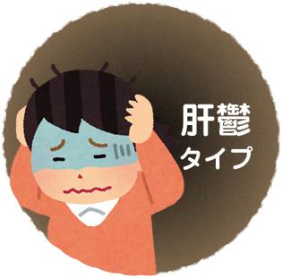 肝鬱(かんうつ)タイプ