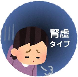 腎虚(じんきょ)タイプ